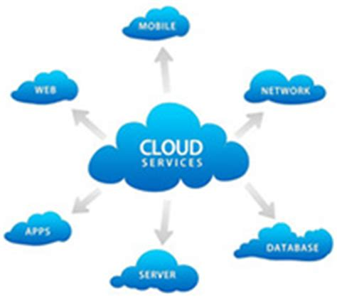 Enterprise application move to the cloud case study answers